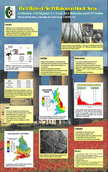 Image (JPEG) (Poster - Effects of Air Pollution on Rural Areas) -
